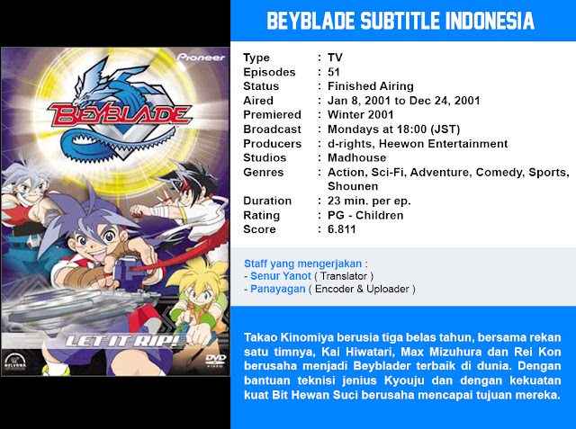 Download Bakuten Shoot Beyblade Subtitle Indonesia