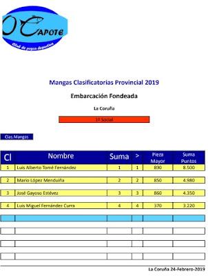 fondeada - Embarcación Fondeada: Primer social de 2019