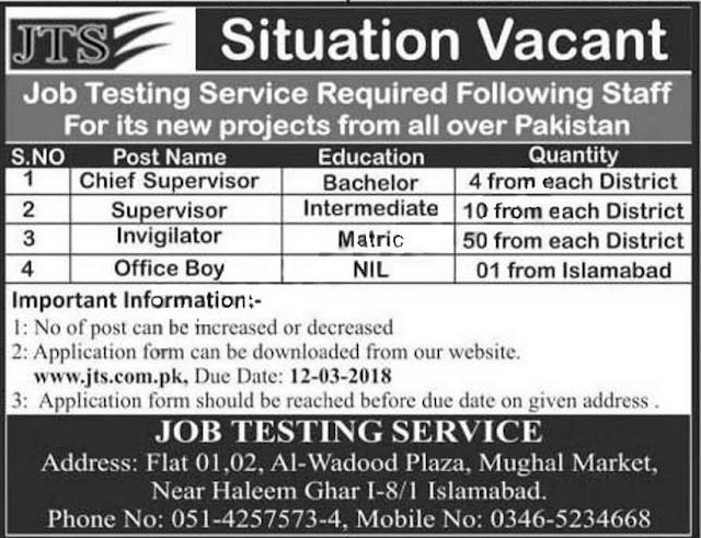 Jobs testing service jobs in Pakistan 2018