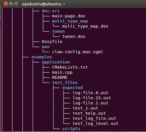 How To View The Folder Tree From The Terminal On Ubuntu