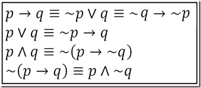 STPM Further Mathematics T: 1.1