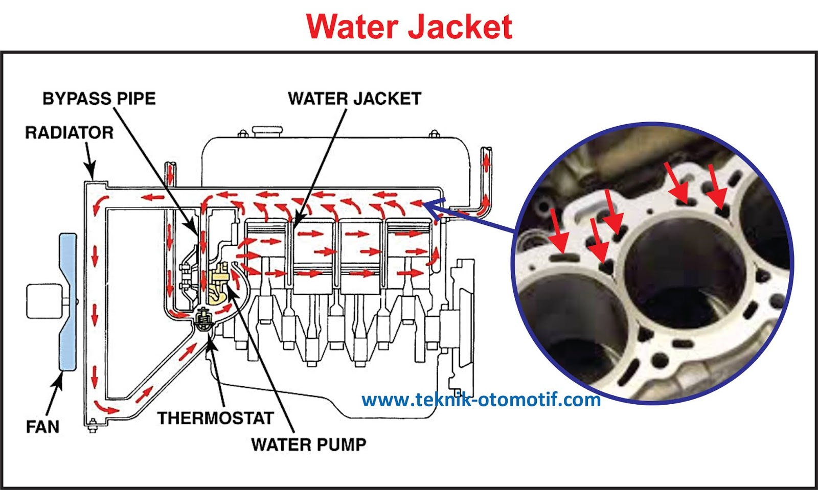 Engine Block Water Jacket Diagram - Ford Boss Plow Wiring Diagram for  Wiring Diagram SchematicsWiring Diagram Schematics
