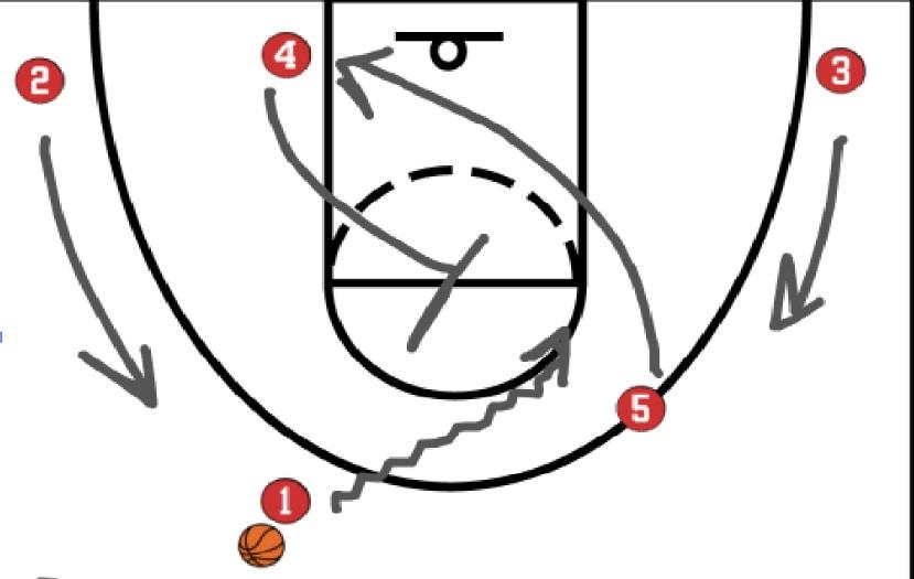 Basketball Goal Drawing   Basketball Scores