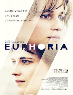 Ver Euphoria (2017) Gratis Online