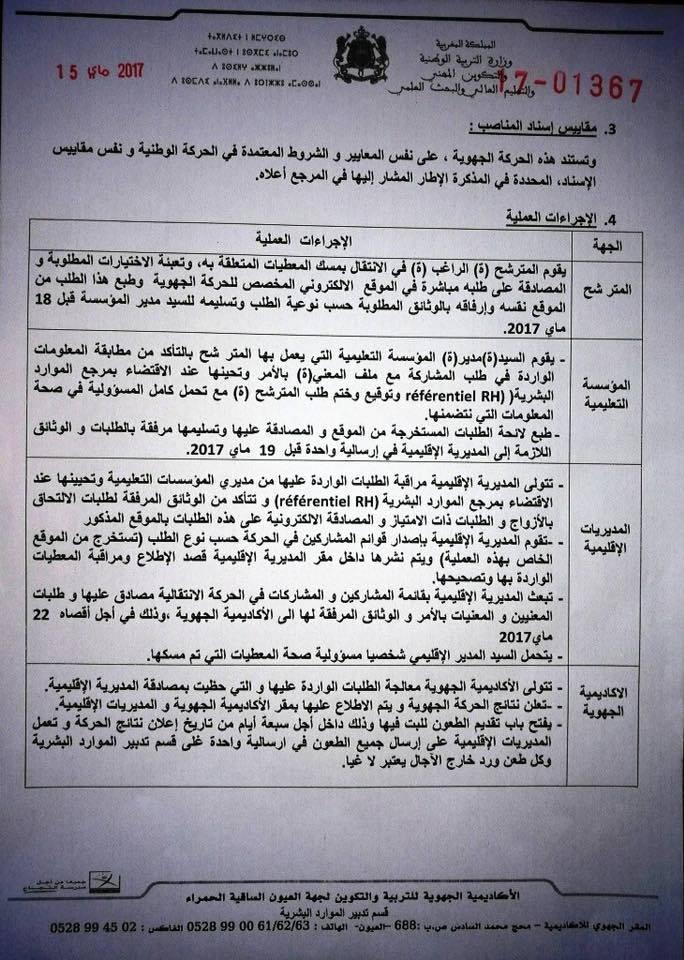 مذكرة الحركة الانتقالية لجهة العيون الساقية الحمراء الخاصة بهيئة التدريس 2017