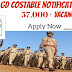 SSC GD Constable Notification 2018, 57000+ Vacancies, Apply Now - Govtstaffing.com