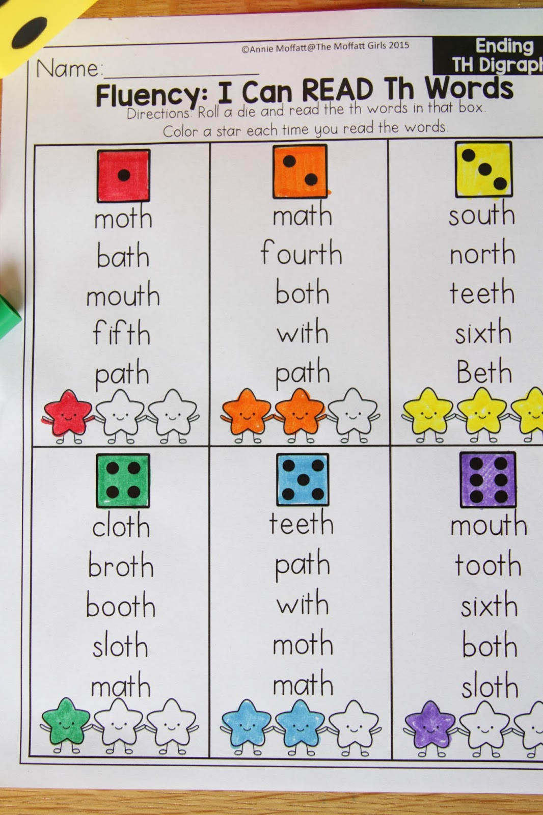 small resolution of Teaching Digraphs