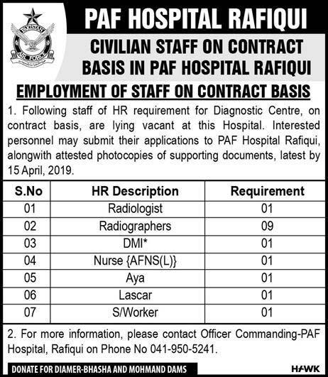 Jobs In PAF Hospital Rafiqui 24 Mar 2019
