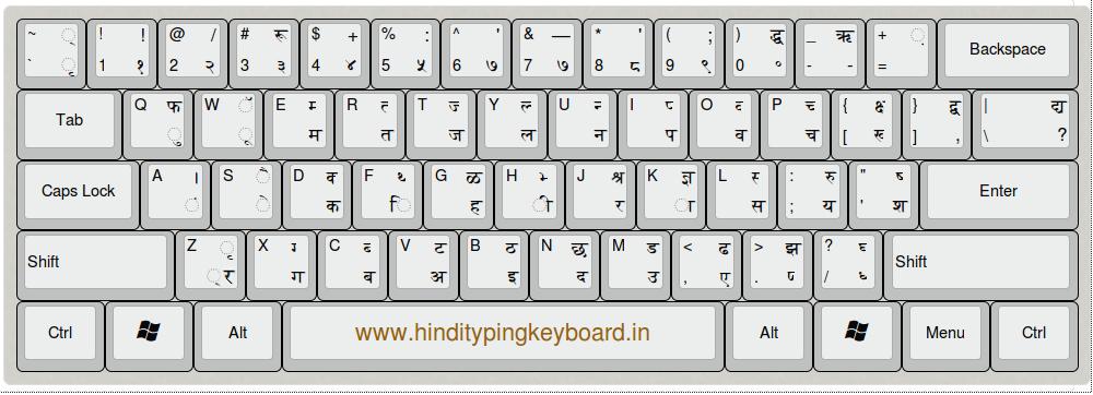Hindi Typing Keyboard: Remington