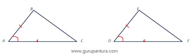 Postulat Teorema Kekongruenan Segitiga s.sd.s-Guru Pantura