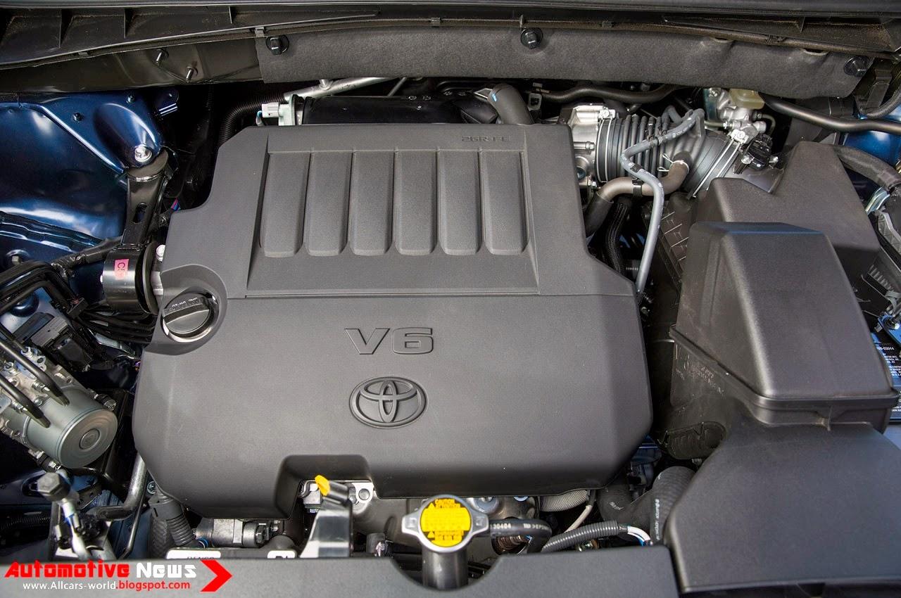 Automotive News 2014 Toyota Highlander