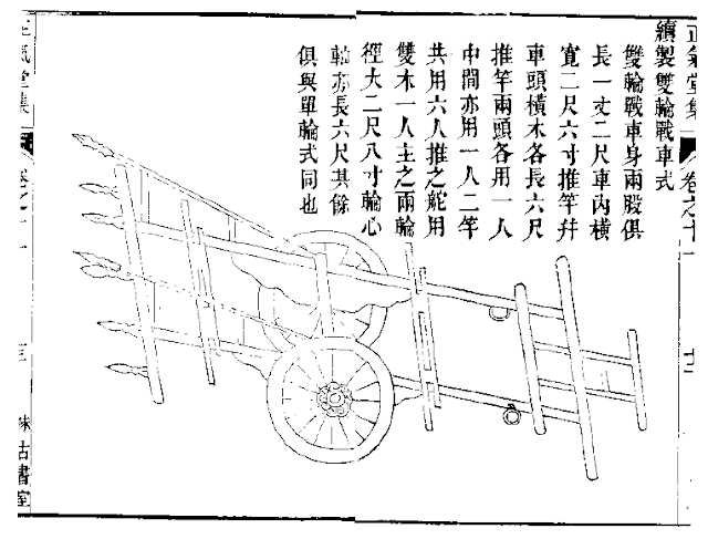 Ming Chinese Two Wheeled War Wagon