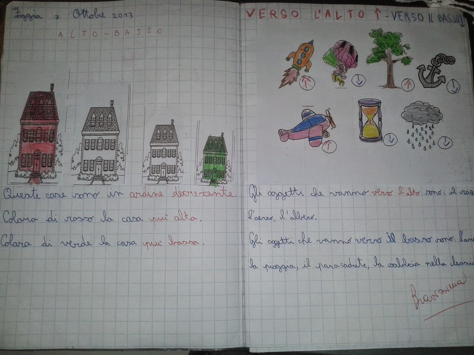 Favoloso LA MAESTRA MARIA TI SALUTA: Quaderno di geografia classe 2^ a.s.  FY25