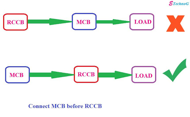 Proper RCCB connection Diagram with MCB.Which should be connected first RCCB or MCB?2 pole rccb connection diagram.
