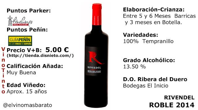 Comprar vino tinto Rivendel Roble 2014