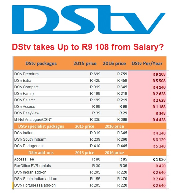 Dstv family package channels