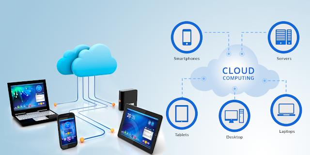 क्लाउड कंप्यूटिंग क्या है, What is Cloud Computing?, Cloud Computing Basics