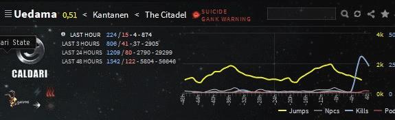 MinerBumping com: Kills of the Week