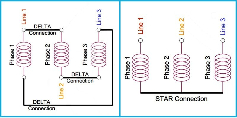 How Star Delta Starter Works Studyelectrical Online