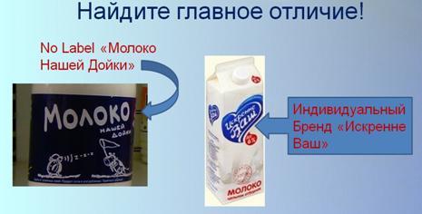 Дойка молоко