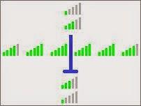 Распространение сигнала антенны