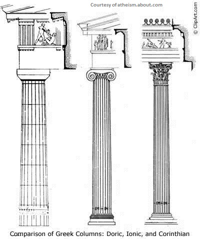 pilar bergaya klasik yunani   cv. assiry art