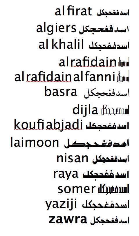 Multilingual Mac: 2015