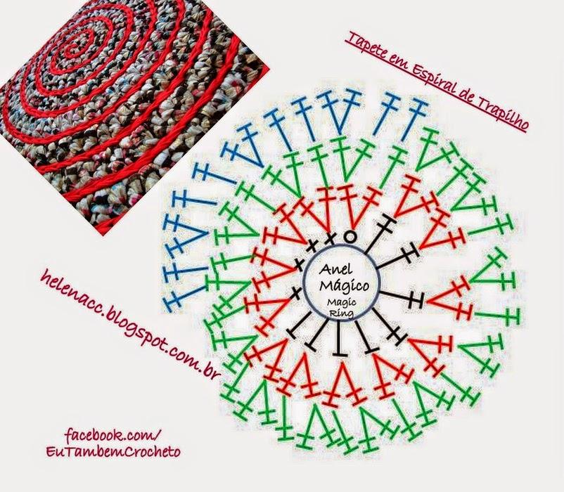 Alfombra de trapillo o totora con diseño en espiral y mariposa - con ...