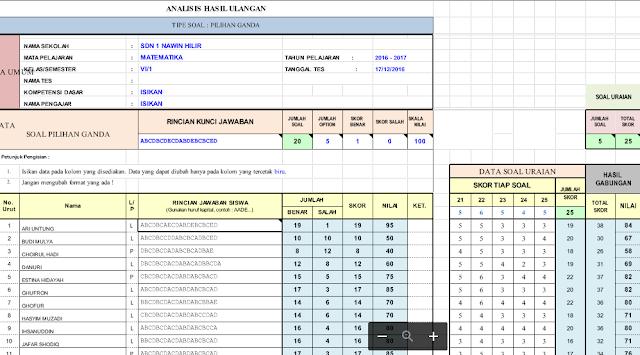 Aplikasi Koreksi Dan Analisis Soal Pilihan Ganda UH UTS UAS Microsoft Excel