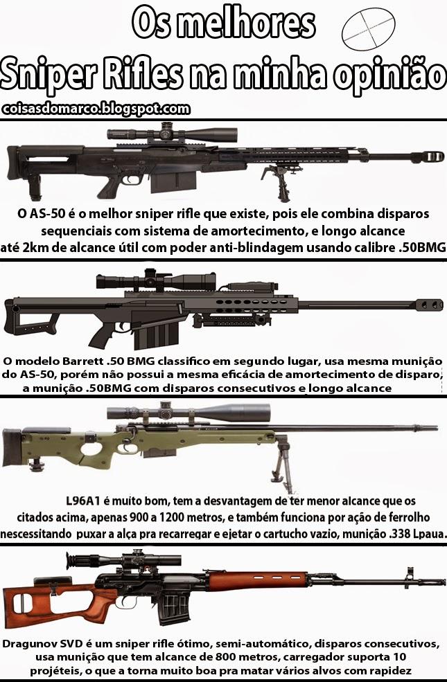 os melhores rifles snipers de jogos fps