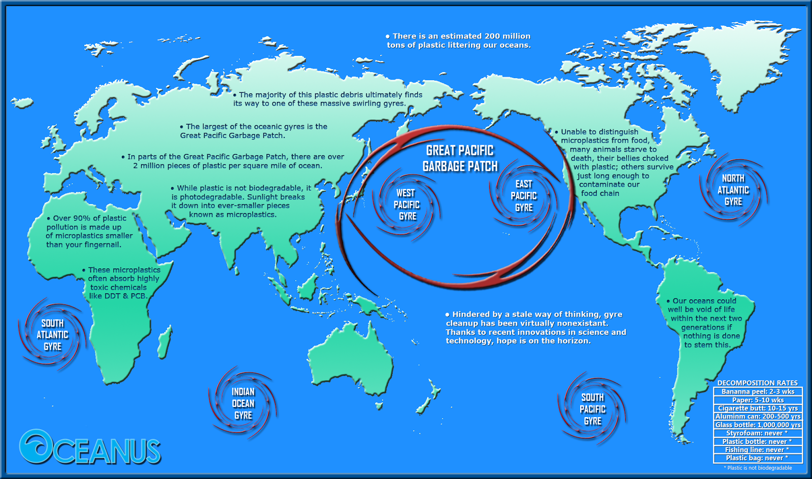 great pacific garbage patch a gyre