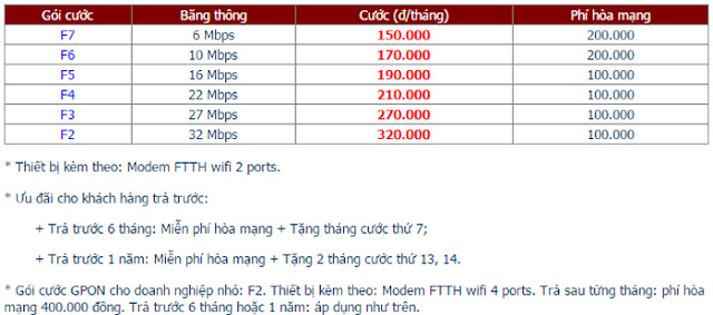 Đăng Ký Internet FPT Phường Trần Hưng Đạo 1
