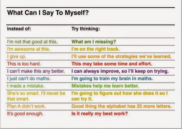 There S A Chart Floating Around The Interwebs I Ve Seen It Pop Up On Both Pinterest And Twitter Way To Move Kids From Fixed Mindset Into