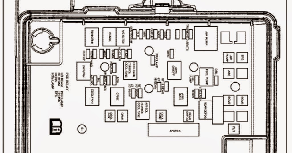 Wiring Diagram  27 2008 Chevy Cobalt Fuse Box Diagram
