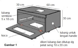 Burung Penangkaran - Pembatan Praktis Mesin Tetas Telur Sederhana Dengan Kontrol Panas Otomasis -  Penangkaran Burung