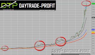 bitcoin forecast analysis