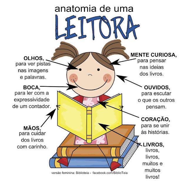 anatomia de uma leitora