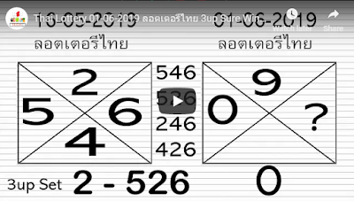 Thai Lottery 01 June 2019 ลอตเตอรีไทย 3up Sure Winning Formula
