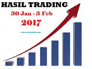 Hasil Trading 30 Jan - 3 Feb 2017