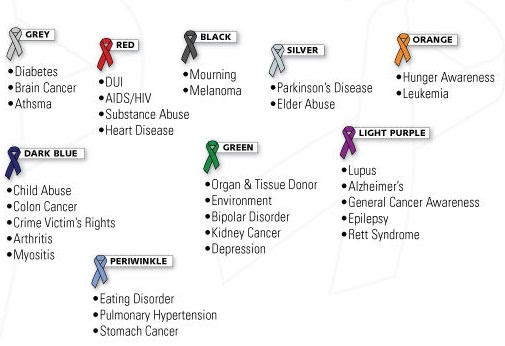 Angels In Heaven: Awareness Ribbons Meaning