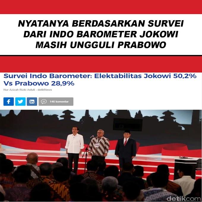 Survei Indo Barometer: Elektabilitas Jokowi 50,2% vs Prabowo 28,9%