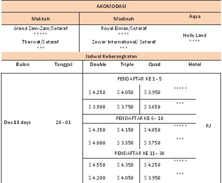 Harga Paket Umroh Plus Aqso 20 Desember 2015