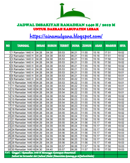 JADWAL IMSAKIYAH RAMADHAN 1440 H (2019) UNTUK WILAYAH ...