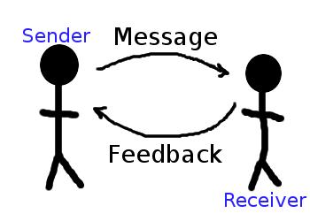 Future TEACHER !: Communication Skill: SPEAKING