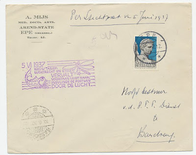 Surat Pos ke Bandung Sejarah Pos