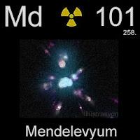 Mendelevyum elementi üzerinde mendelevyumun simgesi, atom numarası ve atom ağırlığı.