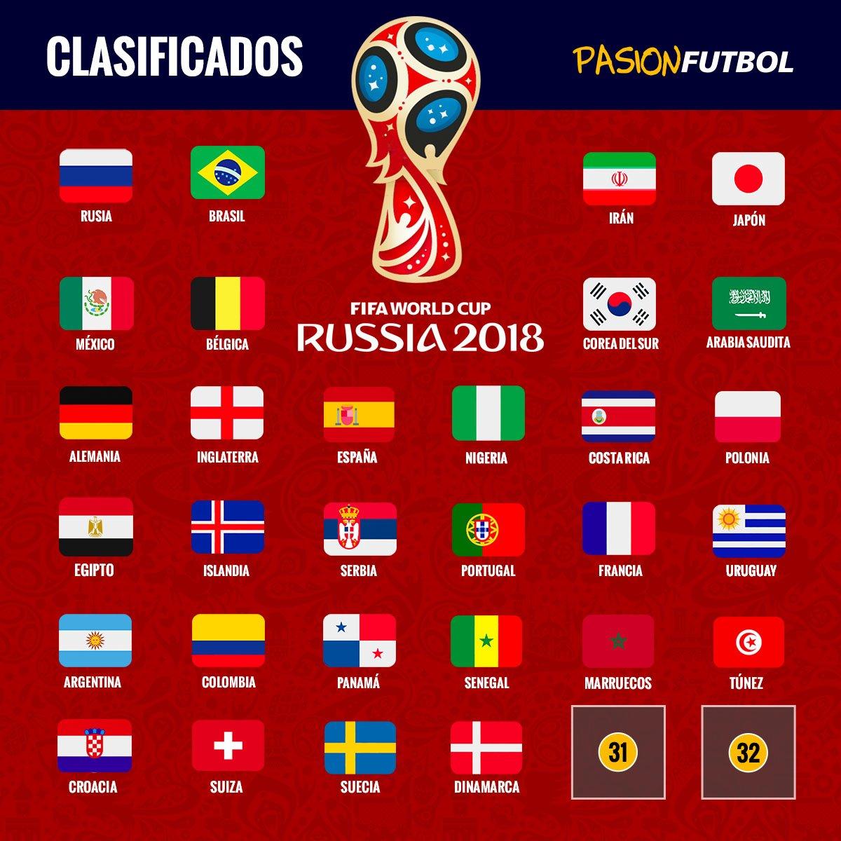 42ec84a82b O Fura-Redes  Mundial 2018  Equipas que Portugal vai evitar na fase ...