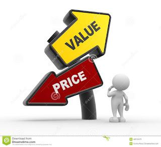 Gambaran antara harga dan nilai dari value stock