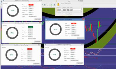 DREAM Indicator Binary Option Indicator IQ option Indicator 90% WIN RATIO