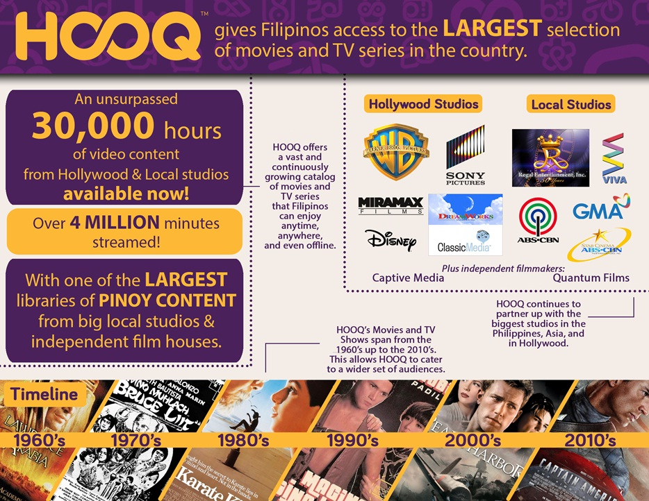 HOOQ Leads the Way in Premium Video